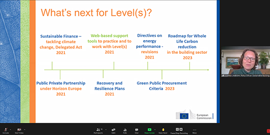 What's next for Level(s)?