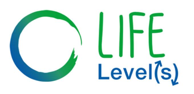 Live Levels